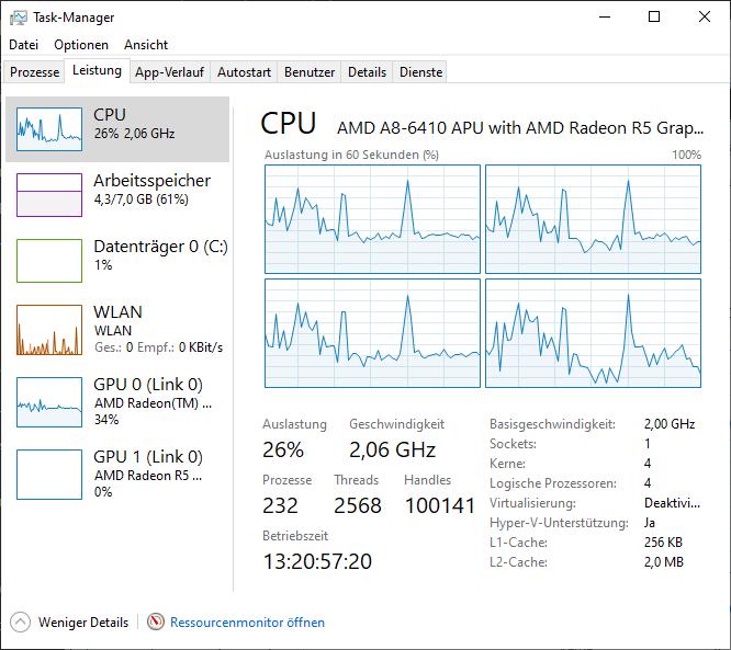 Aktuelle CPU Auslastung im Taskmanager anzeigen