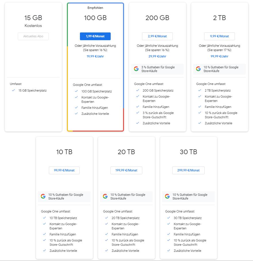 Aktuelle Google One Drive Angebote und Kosten im Überblick