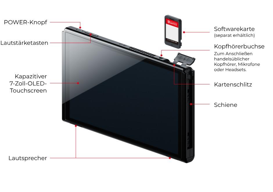 Nintendo Switch OLED offiziell vorgestellt