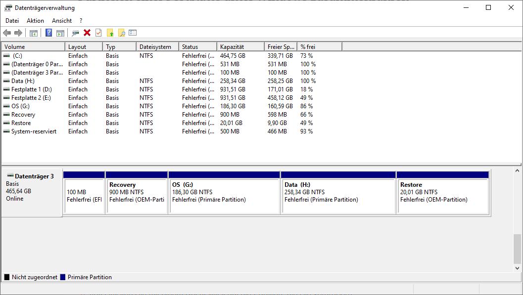 Datenträgerverwaltung in Windows 10